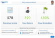 CogniFit Cognitive Score